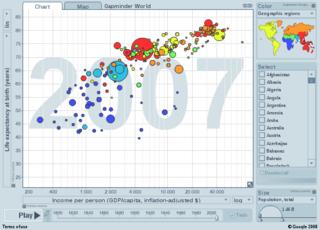 GapminderLog