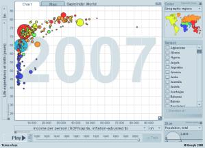 GapminderLin